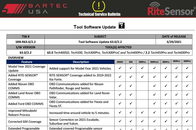 March 2021 - Tool Software Release 63.0